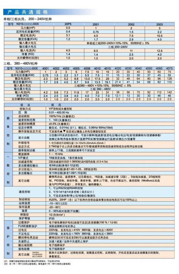 东元变频器n310,东莞市富创工业自动化设备有限公司