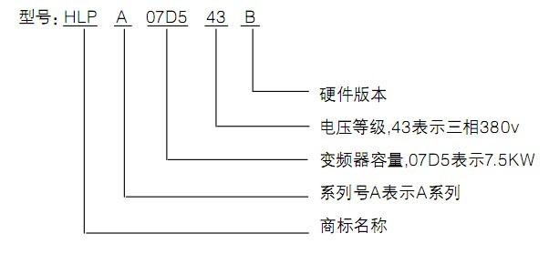 1、海利普变频器HLP-A特色:通用型变频器 2、海利普变频器HLP-A额定电压、功率范围: 220V单/三相(0.4kw-3.7kw) 380V三相(0.75kw-450kw) 3、海利普变频器HLP-A特点: 以大规模控制IC+IGBT为核心,具有多种保护功能,整机可靠性高 具有多种控制方式,适应不同场合控制要求,最大功率可达220KW 高输出扭矩,低速时可达成150% 频率解析度高达0.