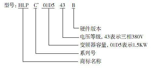 台达变频器vfd-m,vfd-e系列