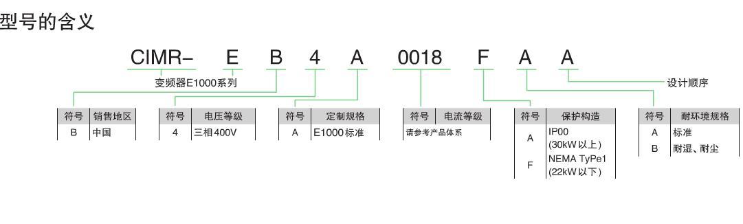 安川变频器e1000▋安川e1000变频器▋安川e1000▋
