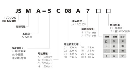 东元伺服驱动器jsdf结构示意图