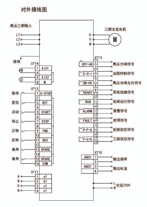 东元变频器mv510接线图
